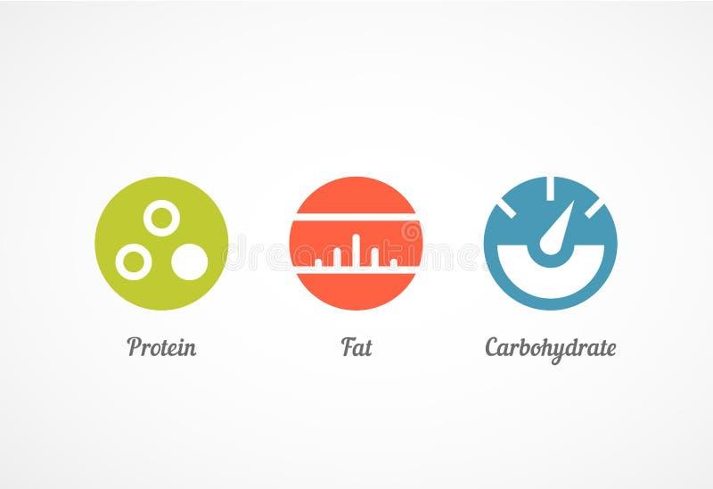 Protein, fett och kolhydrat vektor illustrationer