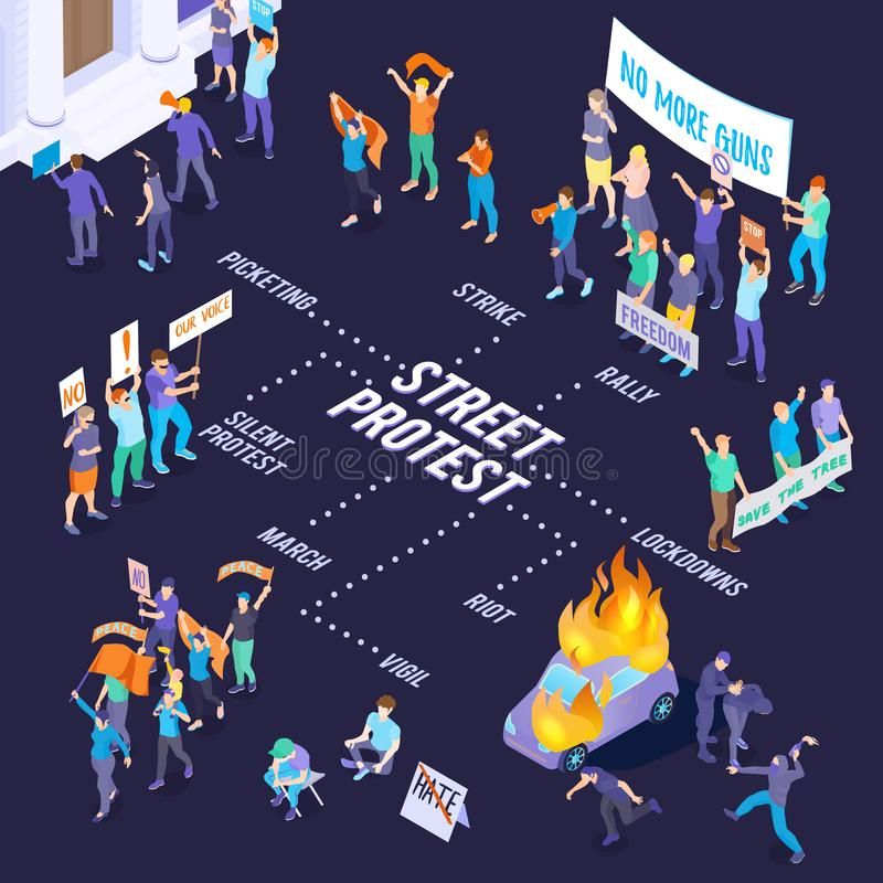 Protestujący ludzie Isometric Flowchart ilustracji