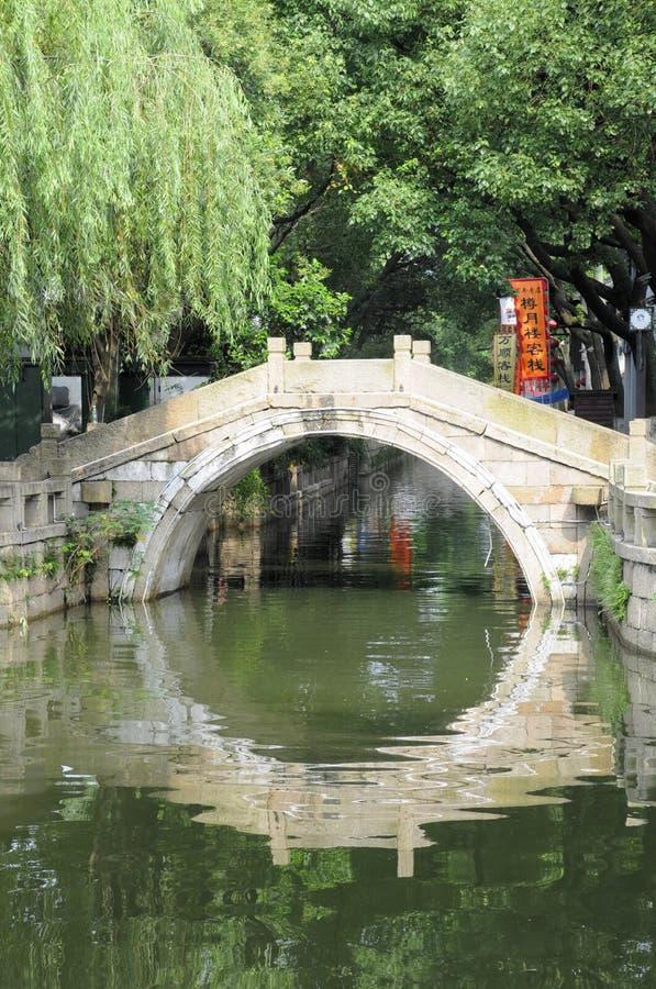 Provincia de Jiangsu de la ciudad de Tongli China imágenes de archivo libres de regalías