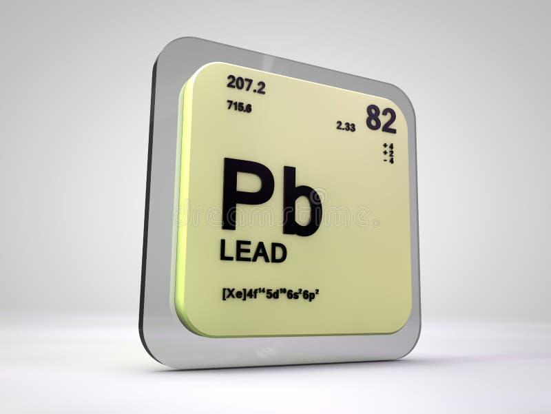Prowadzenie - Pd - chemicznego elementu okresowy stół ilustracji