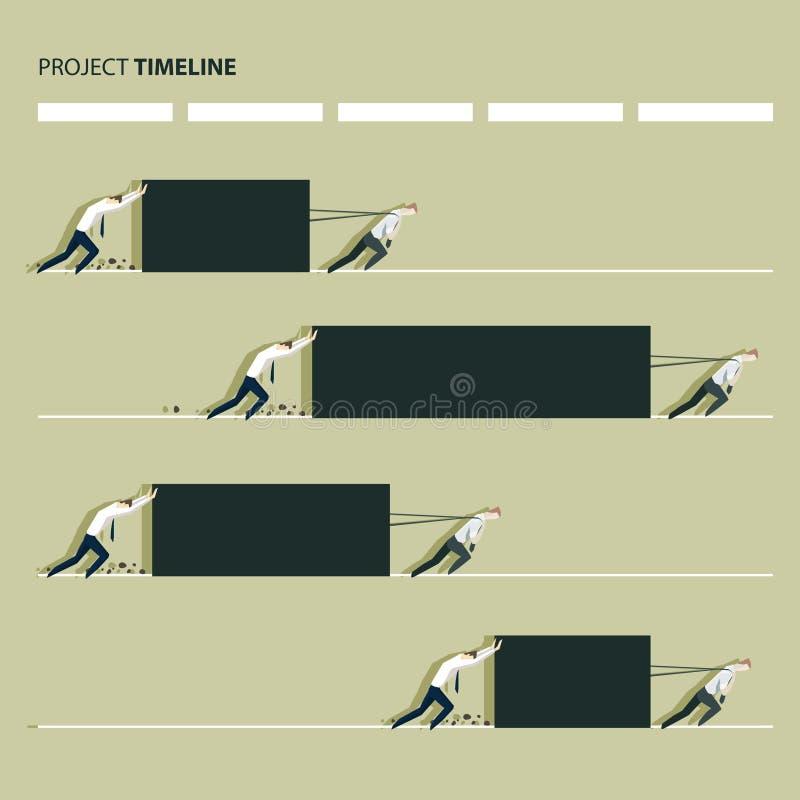 Proyecte la línea de tiempo de producción concepto, encargado que tira de un lo pesado libre illustration