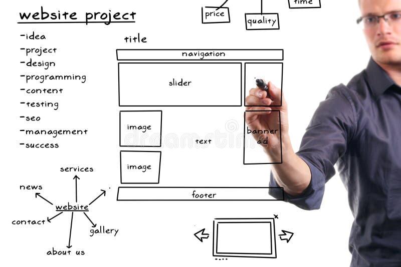Proyecto de desarrollo del Web site en whiteboard imagen de archivo