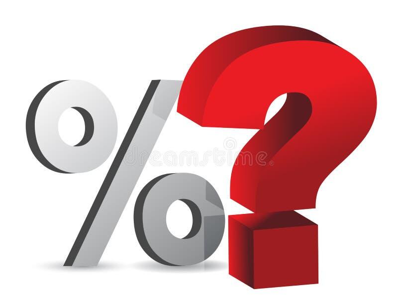 Prozentsatz und Frage vektor abbildung
