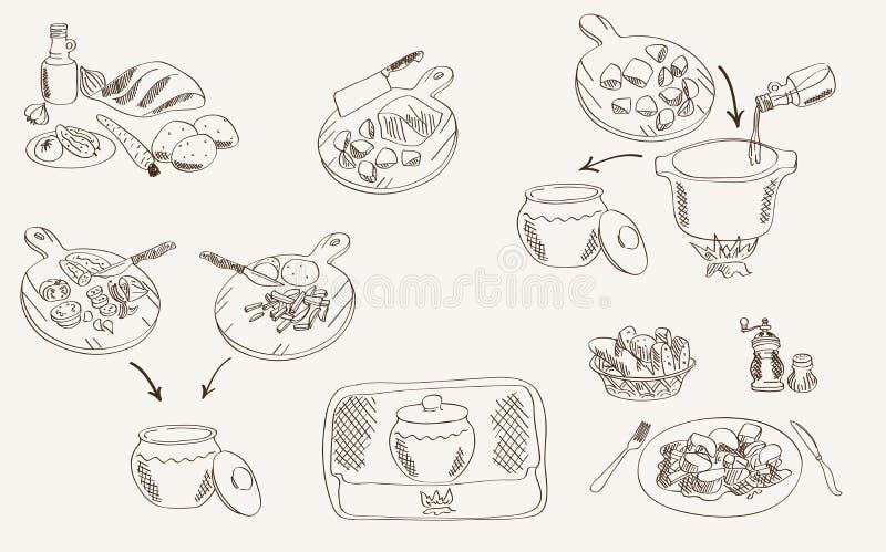 Prozess des Kochens des Rindfleisches in einem Topf lizenzfreie abbildung
