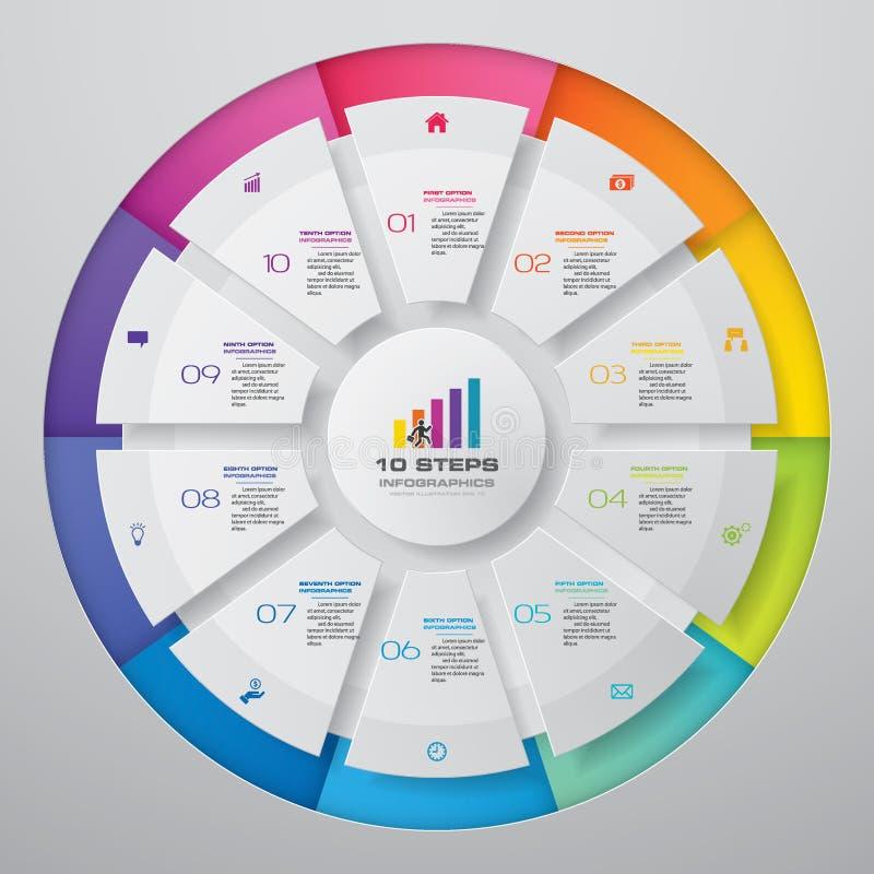 Prozess mit 10 Schritten Simple&Editable-Zusammenfassungsgestaltungselement Vektor stock abbildung