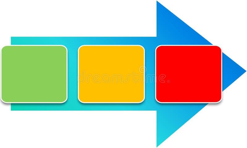 Prozessdiagramm stock abbildung