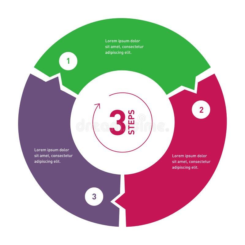 Prozesskreis mit 3 Schritten infographic Schablone für Diagramm, Jahresbericht, Darstellung, Diagramm, Webdesign vektor abbildung