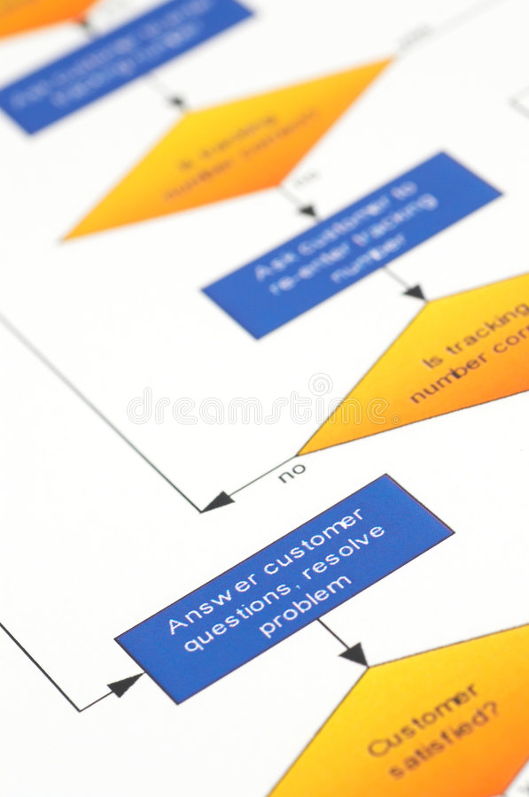 Prozessmanagement stockfoto
