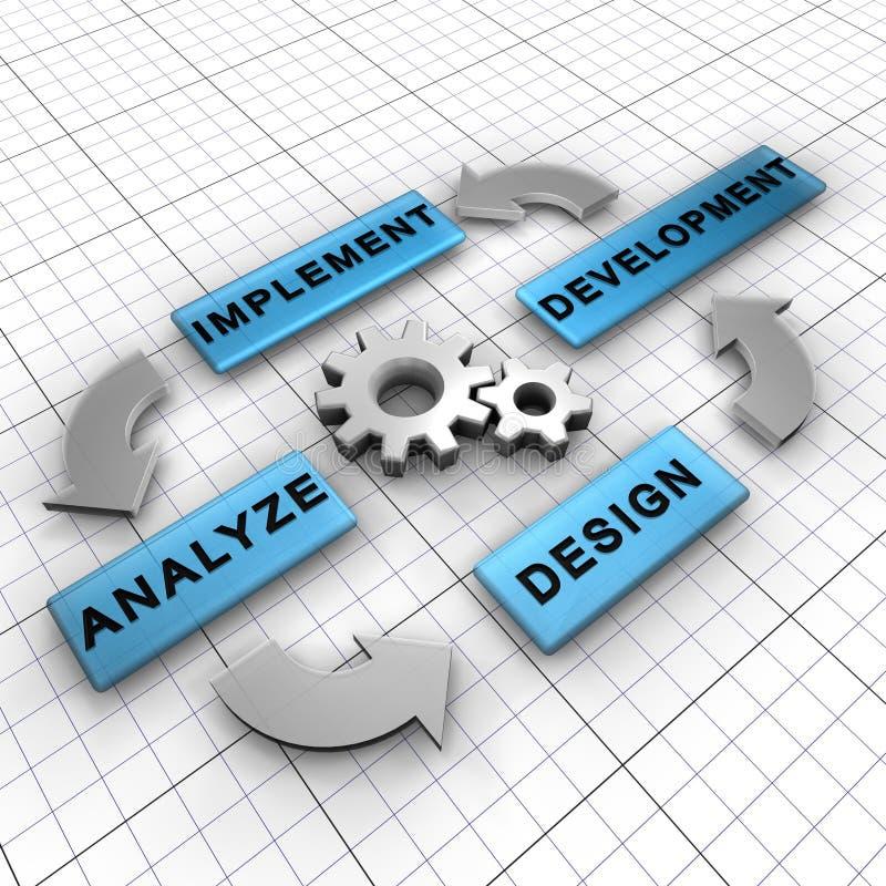 Prozessorganisationsplan