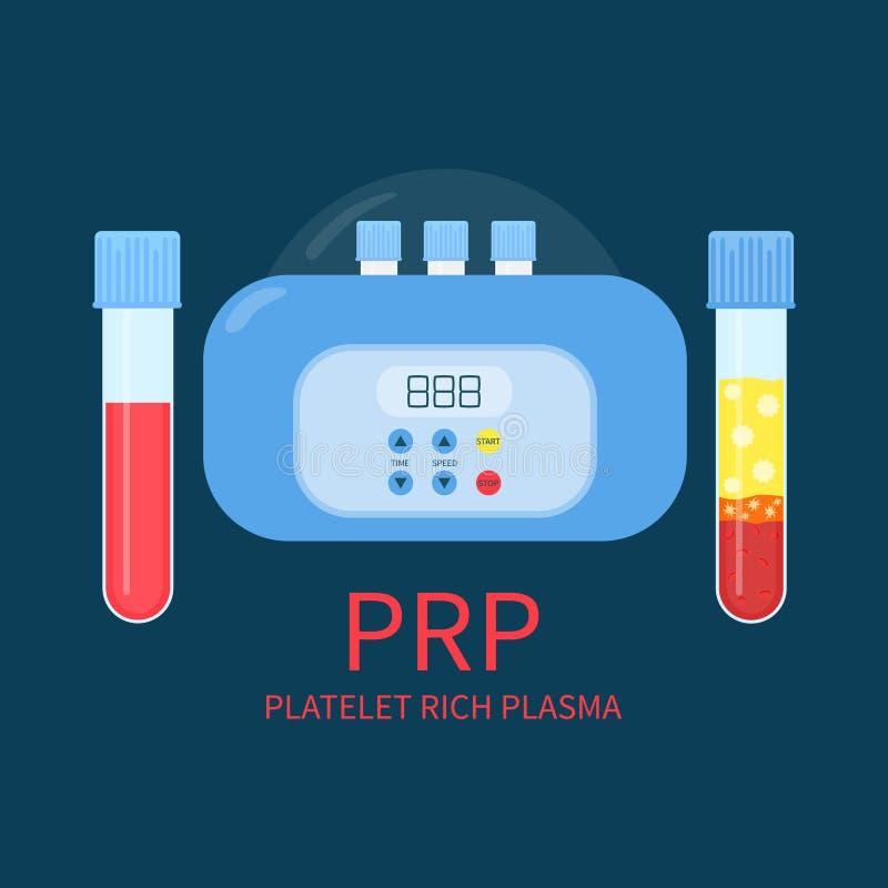 PRP实验室设备成套工具 向量例证
