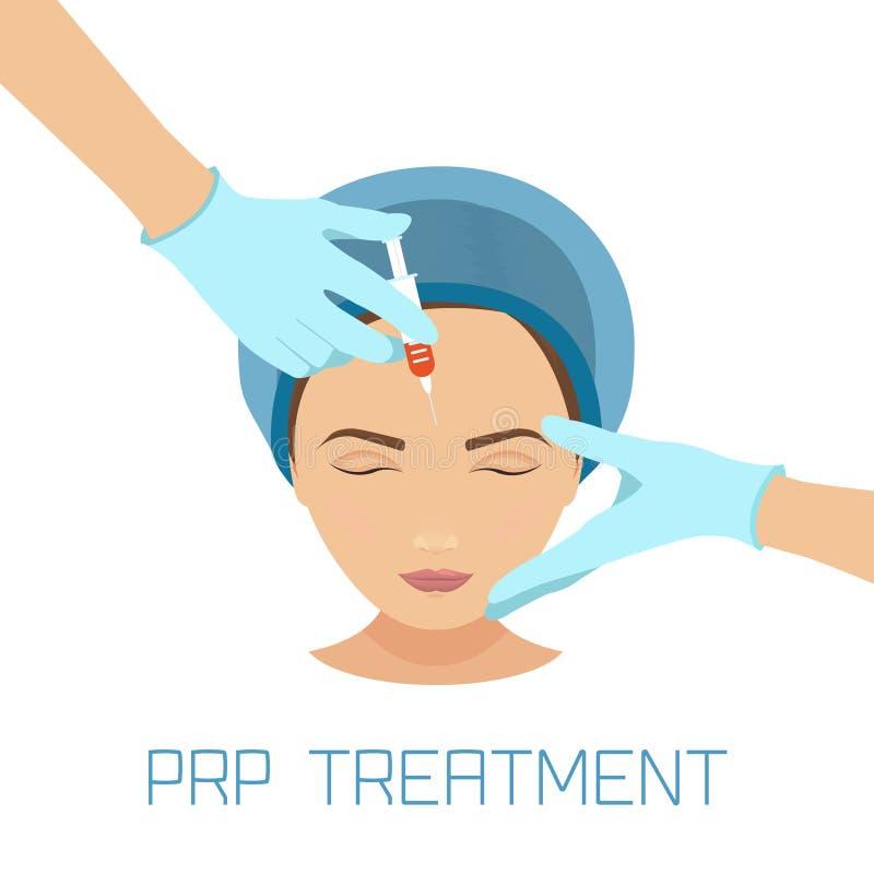 PRP-ansiktsbehandlingbehandling vektor illustrationer