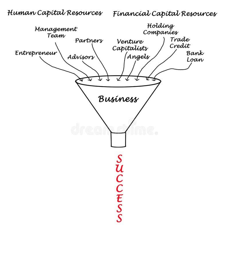 Przedsięwzięcie sukces ilustracja wektor