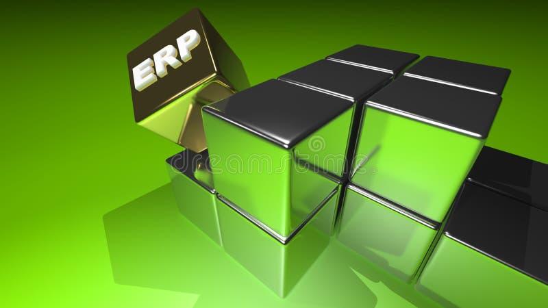 Przedsięwzięcie zasoby planowanie - ERP royalty ilustracja