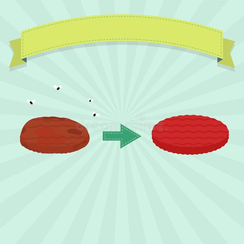 Przegniły i świeży hamburgeru mięso ilustracja wektor