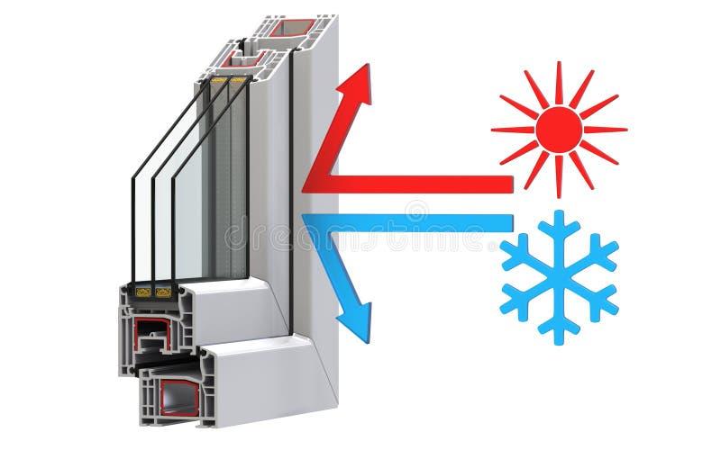 Przekrój poprzeczny przez okno PVC profilu i upał zimno z słońca i płatka śniegu ikonami i, 3D odpłacają się, odizolowywali na bi ilustracji