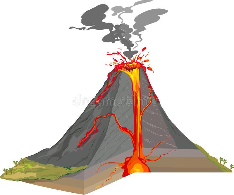 Przekrój Poprzeczny wulkan ilustracja wektor