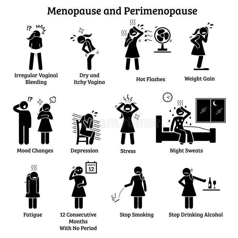 Przekwitanie i Perimenopause ikony ilustracja wektor