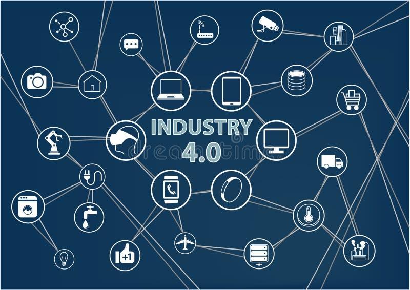 4 przemysł (0) przemysłowych internetów rzeczy tło (IIOT) Wektorowa ilustracja przemysłowi związani przyrząda ilustracja wektor