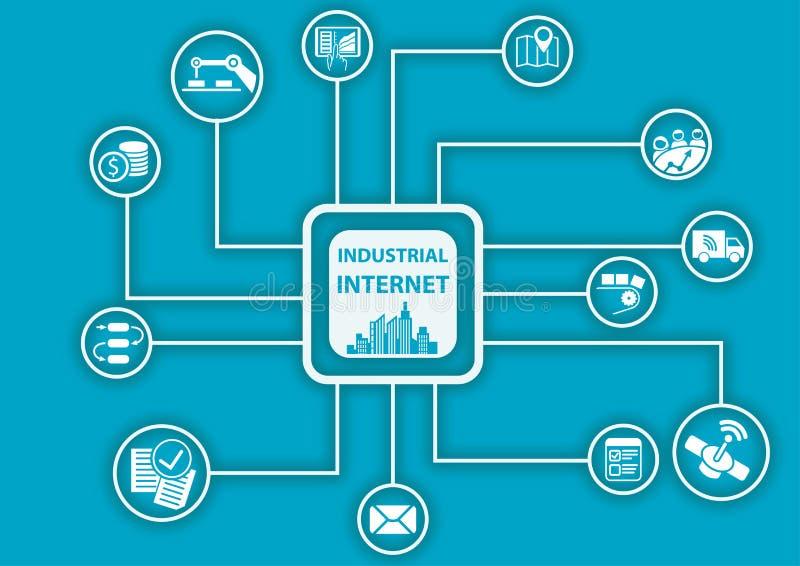 Przemysłowy internet 4 lub przemysł (0) infographic Wektorowa ilustracja dla związanych przyrządów używać różnych symbole ilustracji