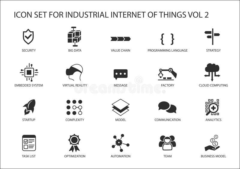 Przemysłowy internet rzeczy ikony set ilustracji