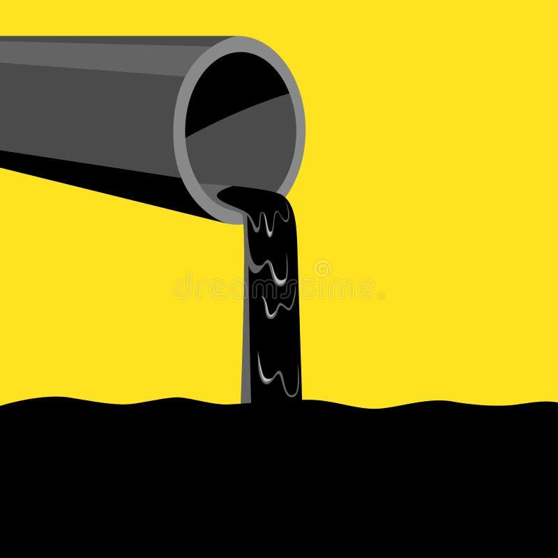 Przemysłowy odpady i skażenie wody royalty ilustracja