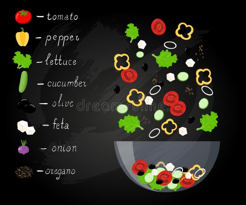 Przepis sałatkowych kulinarnych inkasowych tło soli pieprzu pikantność menu szparagowa Grecka sałatkowa restauracja ilustracji