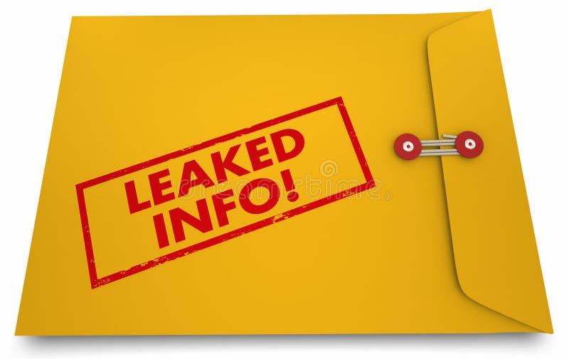 Przepuszczająca informacja Klasyfikująca dokument Odsłonięta koperta ilustracja wektor