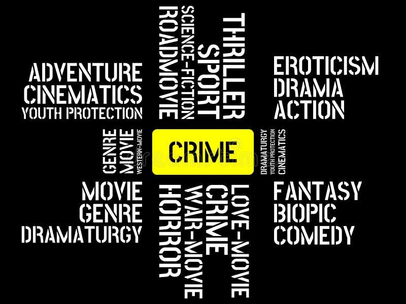 PRZESTĘPSTWO - wizerunek z słowami kojarzącymi z tematu filmem, słowo, wizerunek, ilustracja ilustracja wektor