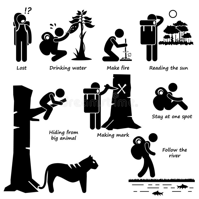 Przetrwanie Przechyla przewdoników gdy Gubi w dżungli akcjach Cliparts ilustracja wektor
