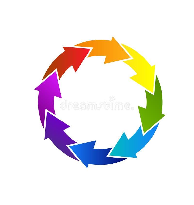 Przetwarza kolorowego strzała ikony loga royalty ilustracja