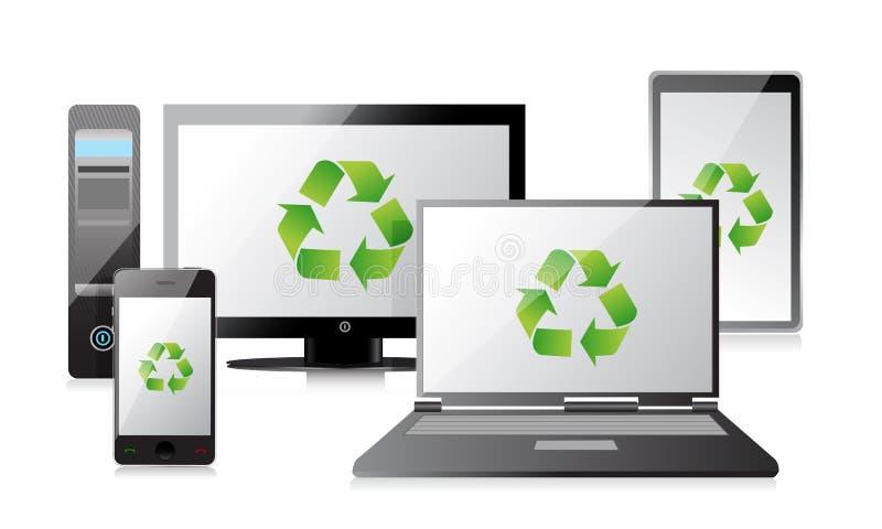 Przetwarza komputer, laptop pastylkę i telefon, router ilustracji
