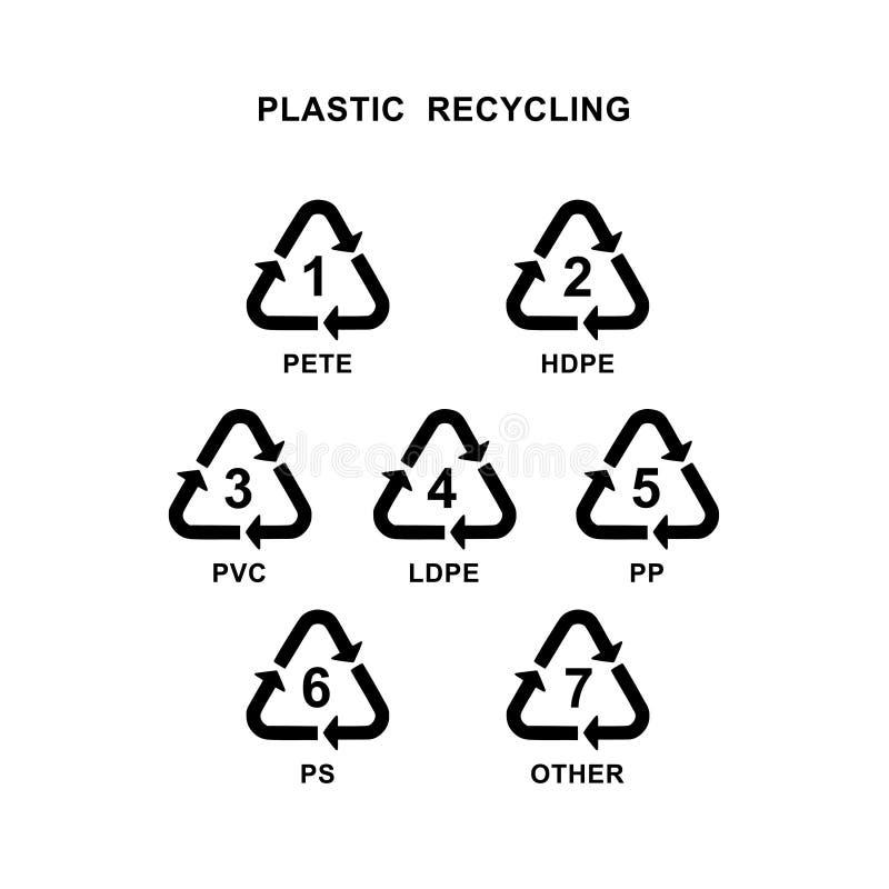 Przetwarza plastikowy symbol ilustracja wektor