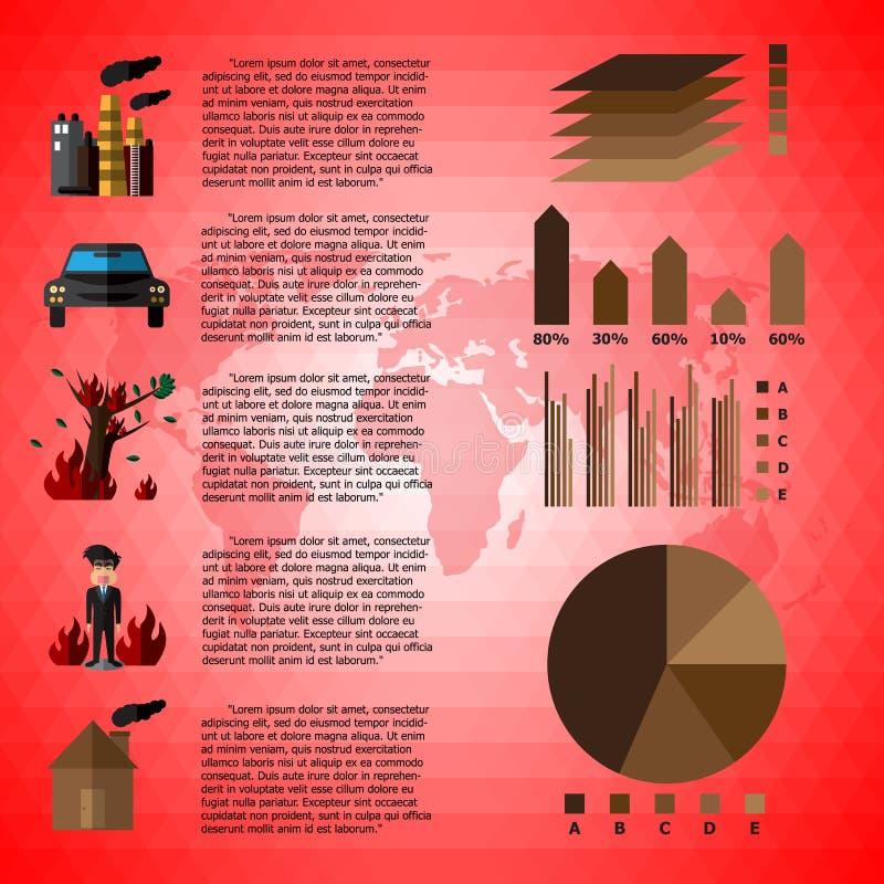 Przyczyna Globalny nagrzanie Infographics ilustracja wektor