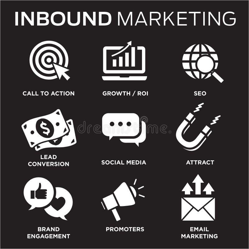 Przylatujące Marketingowe Wektorowe ikony z CTA, przyrostem, SEO, etc, royalty ilustracja
