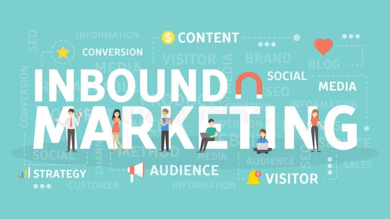 Przylatujący Marketingowy pojęcie ilustracji