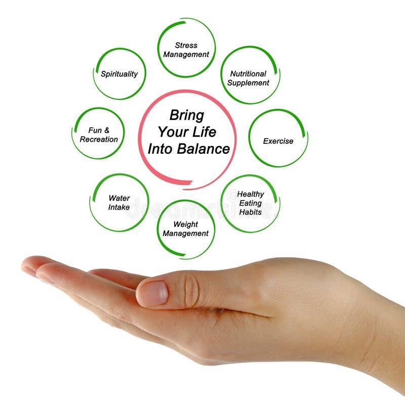 Przynosi Twój życie W równowagę fotografia stock