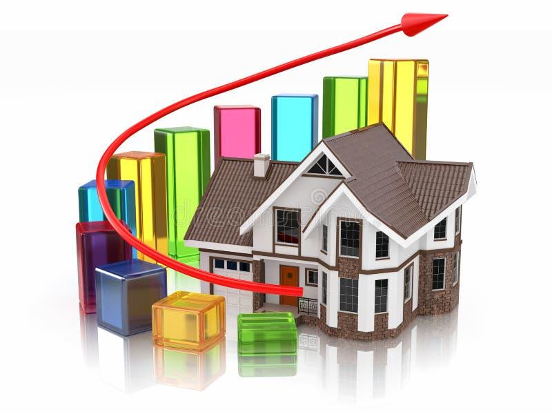 Przyrost rynku nieruchomości wykres i dom. royalty ilustracja
