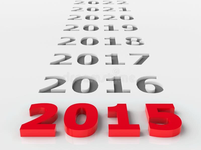 2015 przyszłość
