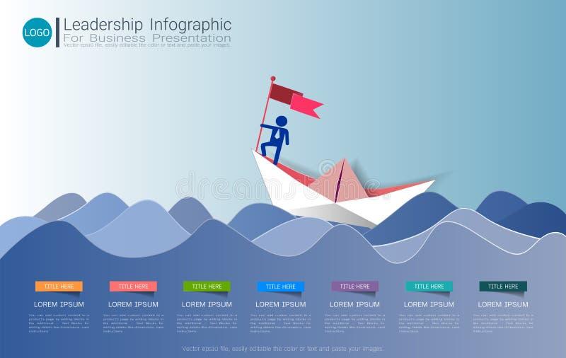Przywódctwo umiejętności infographic szablon Z krokami pomagać ciebie projektować dla twój biznesu, prostymi opcjami lub ilustracji