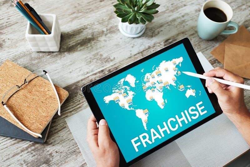 Przywileju model biznesu i strategii marketingowej pojęcie obraz stock