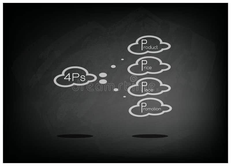 4Ps营销与价格、产品、促进和地方的混合图 皇族释放例证