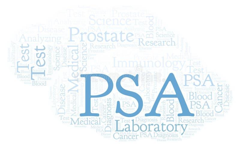 Examen de próstata psa y psa freestyle