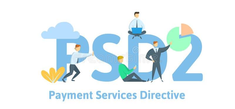 PSD2, директива 2 обслуживаний оплаты Таблица концепции с людьми, письмами и значками Плоская иллюстрация вектора на белизне бесплатная иллюстрация