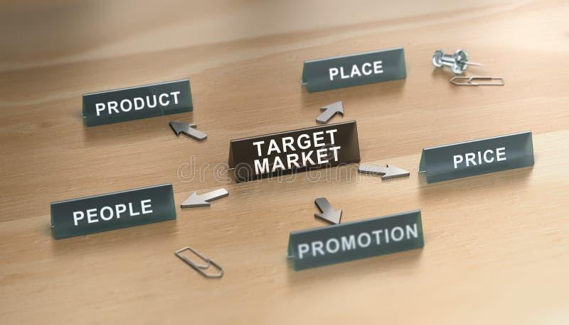 5psen av marknadsföringsblandningen över vit bakgrund stock illustrationer