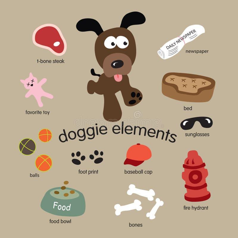 psi elementy ustawiają