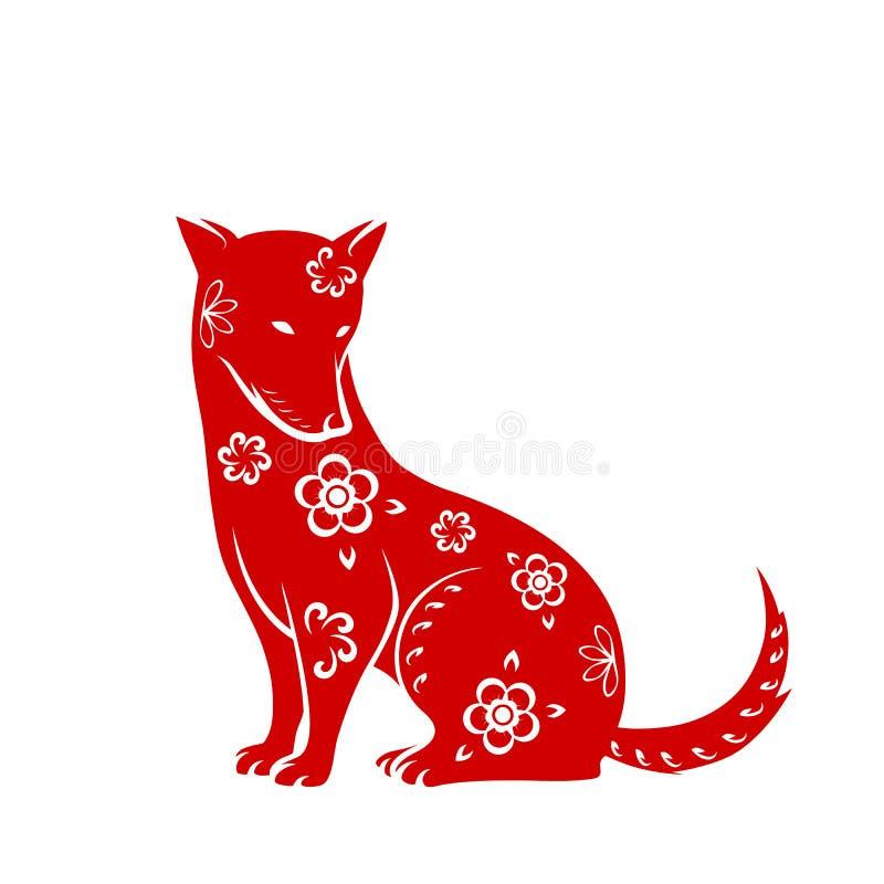 Psi symbol Chiński nowy rok 2018, na białym tle royalty ilustracja
