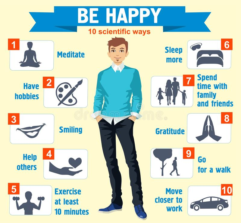 Psicología cómo crear su propia felicidad ilustración del vector