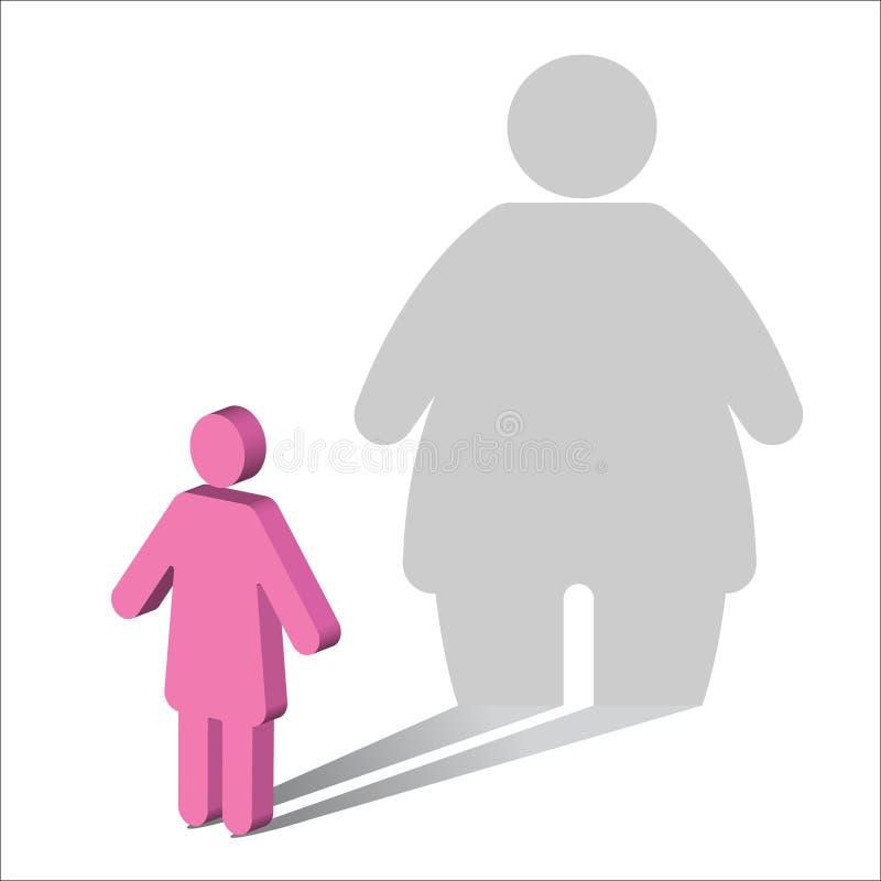 Psicologia-corpo Dismorfismo-femminile immagine stock libera da diritti