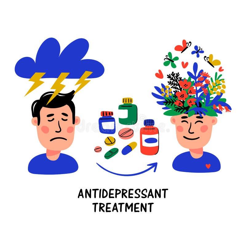 psicologia Trattamento antidepressivo Farmaco in barattoli ed in pillole Cura medica contro lo sforzo e la depressione doodle illustrazione di stock