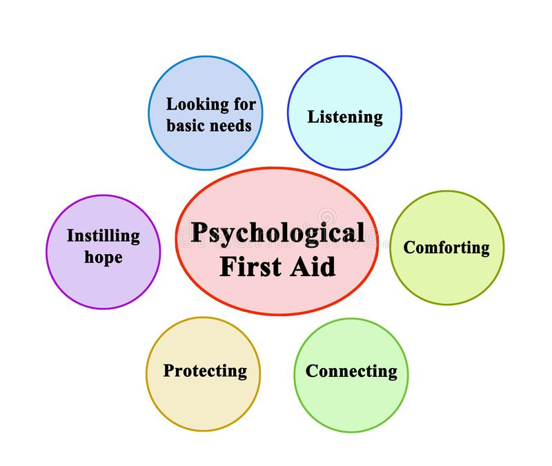 Psychological First Aid. What to do stock illustration
